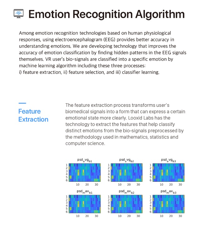 USING HUMAN PHYSIOLOGICAL SIGNALs as a Transformative Technology for promoting Empathy.